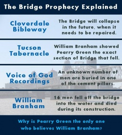 The Bridge Prophecy explained.jpg